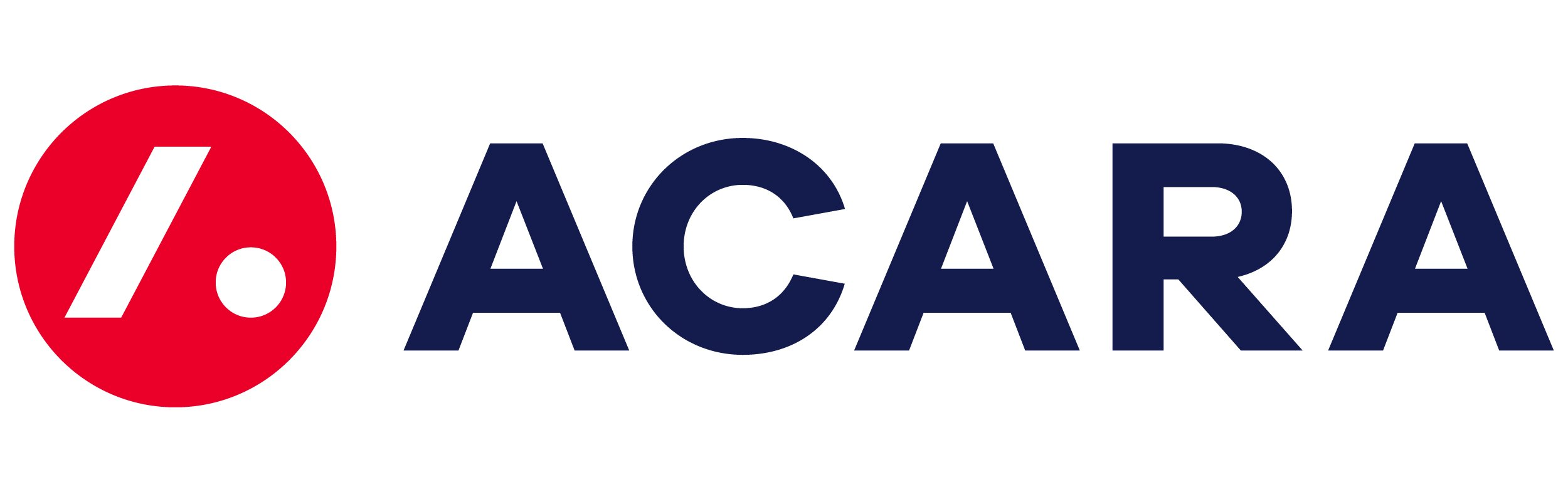 Loss Mitigation Pre Closing Specialist Job At Acara Solutions