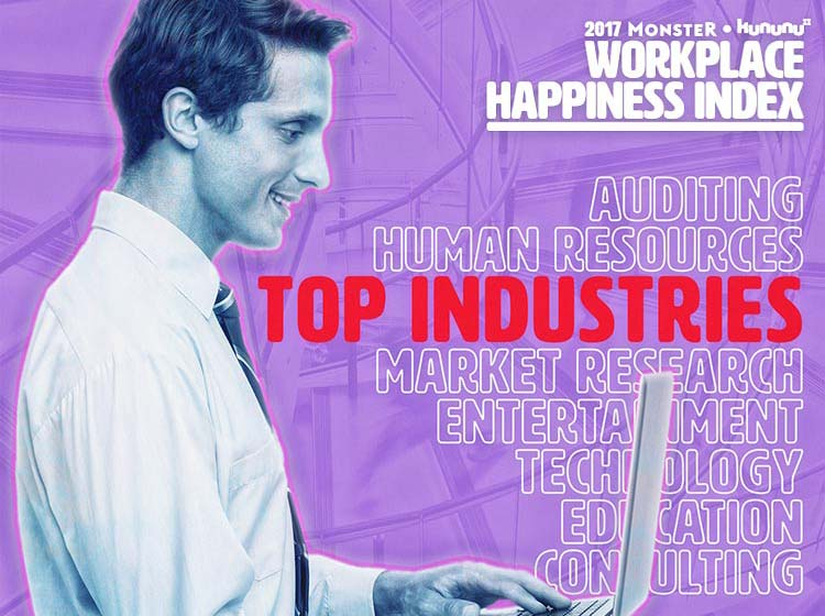 The 10 Best Industries For Job Satisfaction