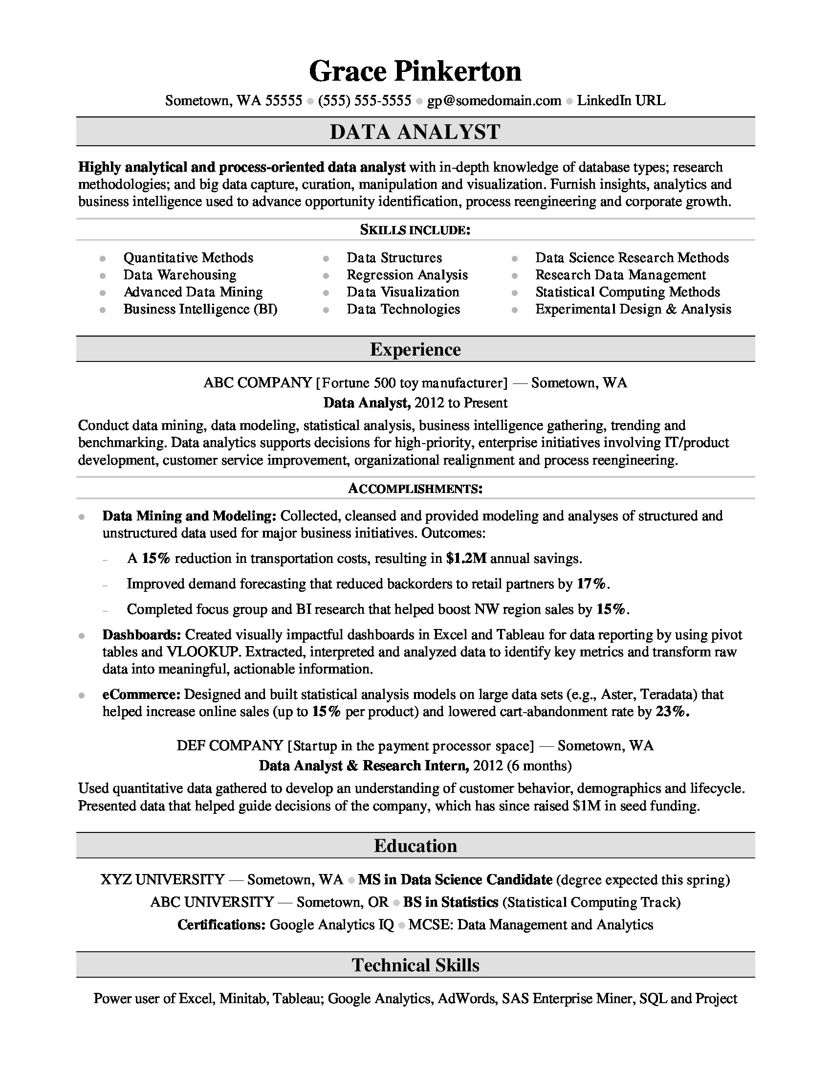 data analyst resume sample - Data Science Internship Resume